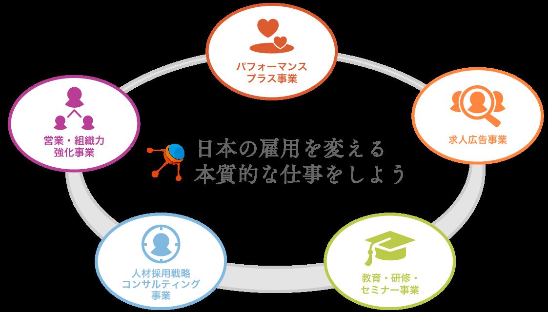 service_visual